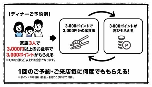 無限くら寿司を推奨する、くら寿司の公式アプリ内の説明