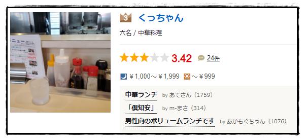 食べログの「くっちゃん」評価